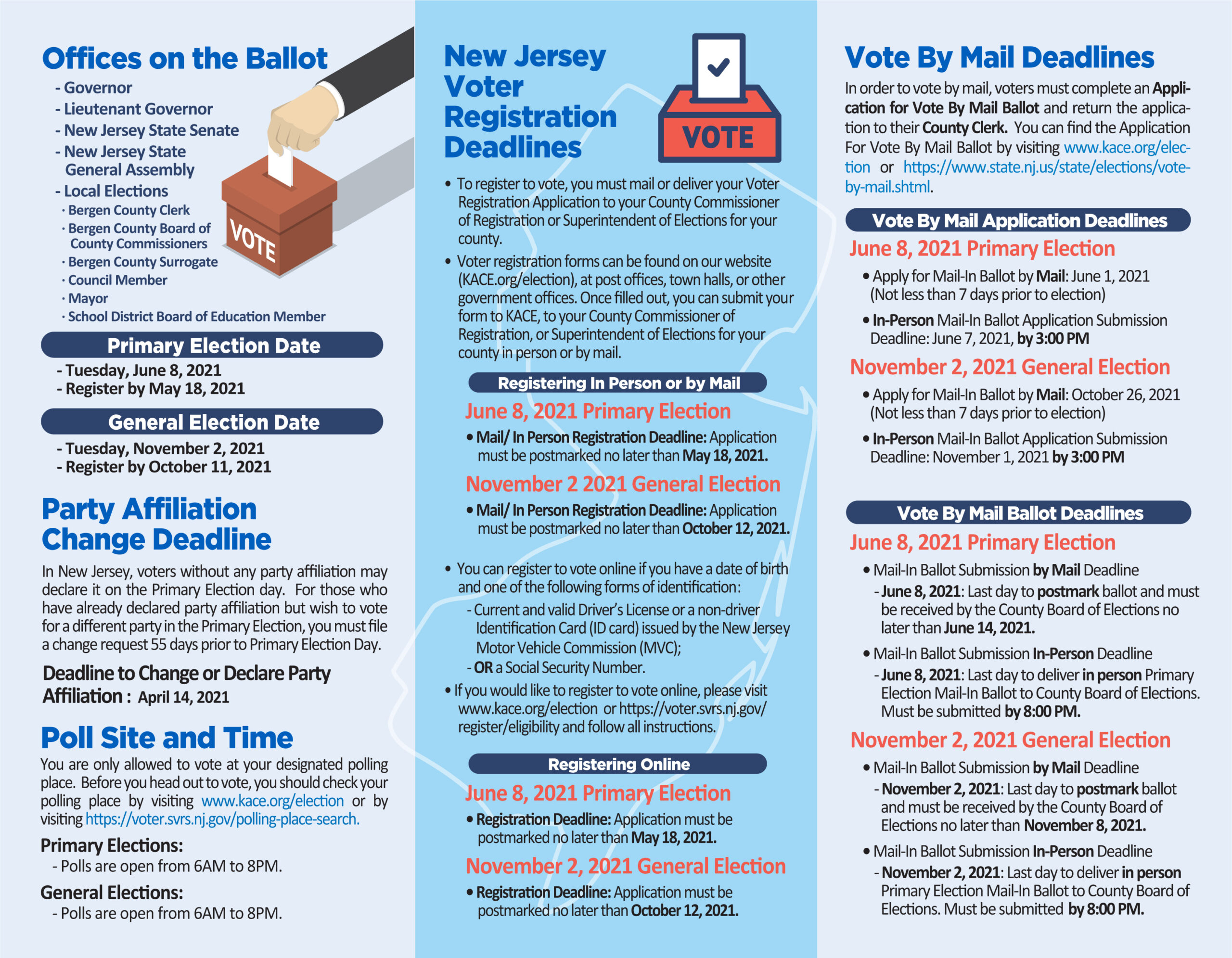 2021 New Jersey Election Guide